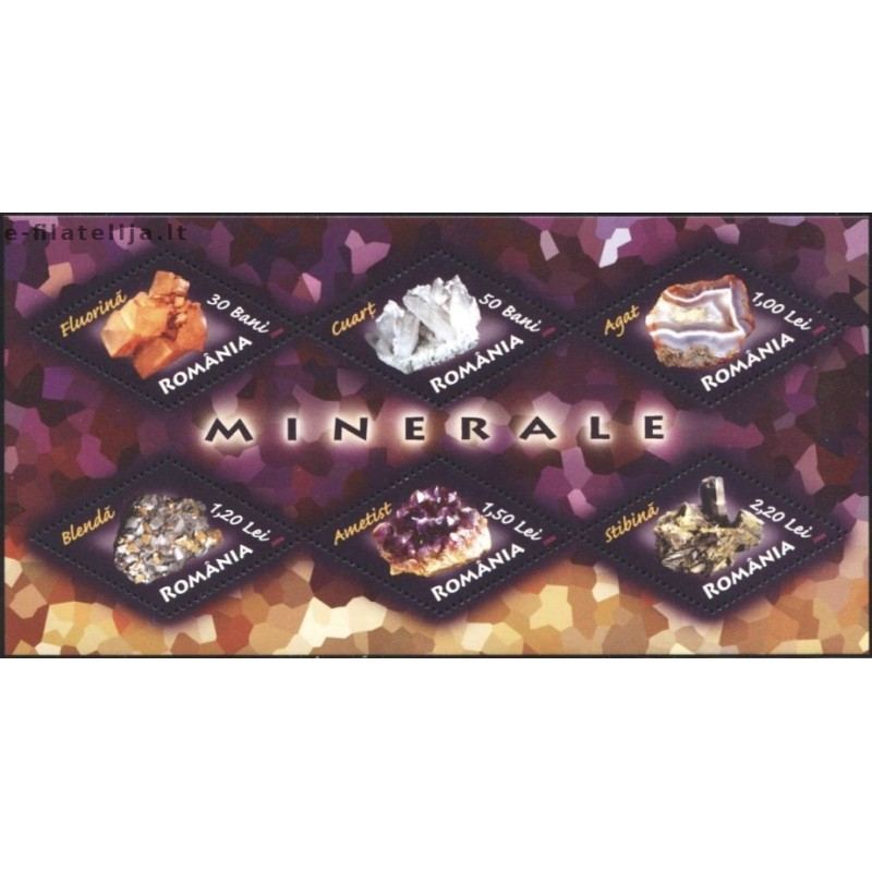 Kirgizija 1994, Mineralai