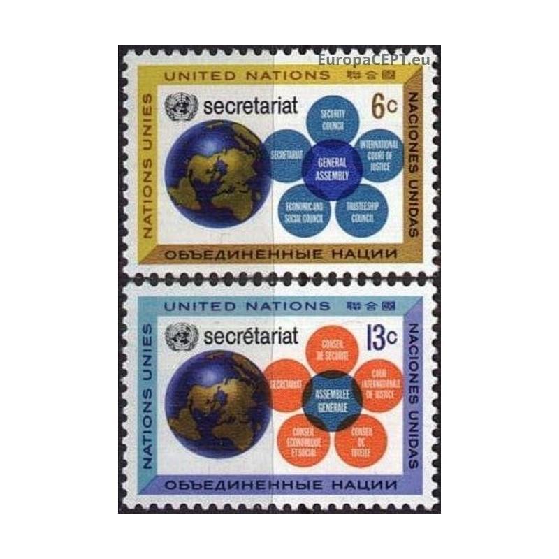 Urugvajus 1976, Pasaulinė pašto sąjunga, JT pašto tarnyba