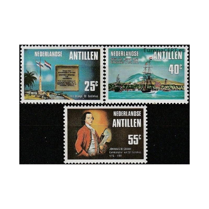 Argentina 1964, Folklendo (Malvinų) salos