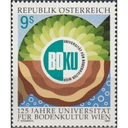 Austrija 1997. Universitetas
