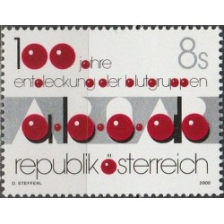 Austrija 2000. Kraujo grupės
