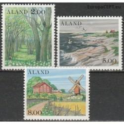 Alandai 1985. Kraštovaizdžiai