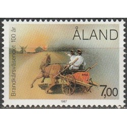 Aland 1987. Firemans