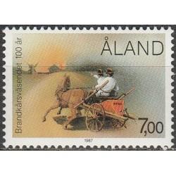Alandai 1987. Ugniagesiai
