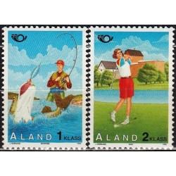Alandai 1995. Turizmas