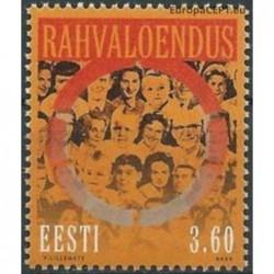 Estija 2000. Žmonės