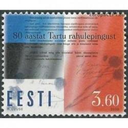 Estija 2000. Tartu sutartis...