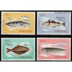 Farerų salos 1983. Žuvys