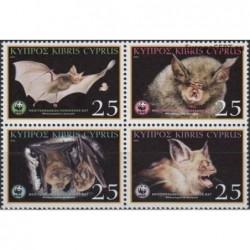 Kipras 2003. Šikšnosparniai