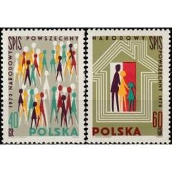 Poland 1970. Population census