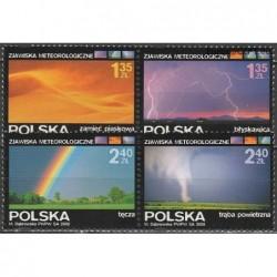 Poland 2008. Atmospheric...