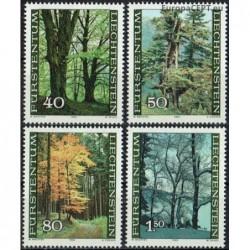 Liechtenstein 1980. Forests