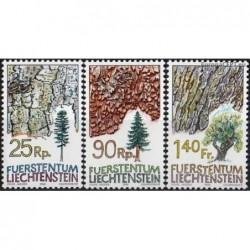 Liechtenstein 1986. Trees
