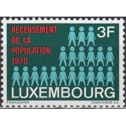 Luxembourg 1970. Population...