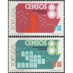 Portugalija 1981. Gyventojų...