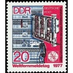Rytų Vokietija 1977. Ryšių...
