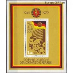 East Germany 1979....