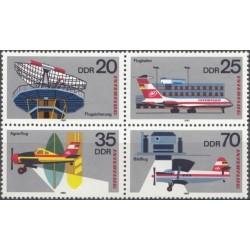 Rytų Vokietija 1980. Aviacija