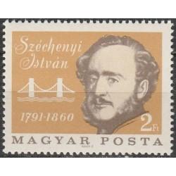 Vengrija 1966. Politikas