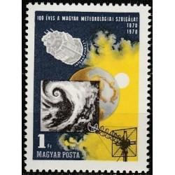 Vengrija 1970. Meteorologija