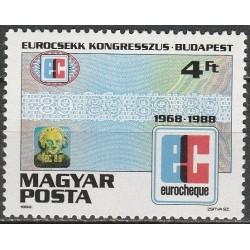 Vengrija 1988. Finansai