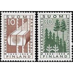 Suomija 1959. Medienos pramonė