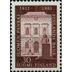 Suomija 1961. Centrinis bankas