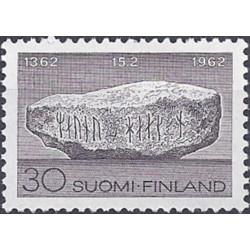 Finland 1962. Political rights