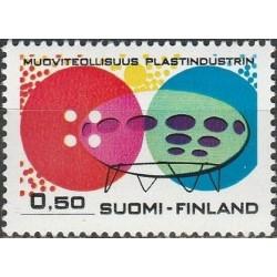 Suomija 1971. Plastiko pramonė