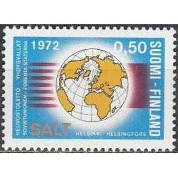 Finland 1972. Strategic...