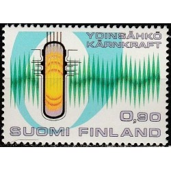 Finland 1977. Nuclear power