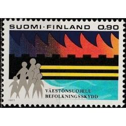 Suomija 1977. Socialinė rūpyba