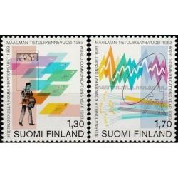 Suomija 1983. Ryšiai, paštas