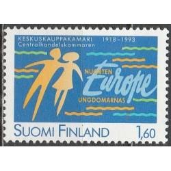 Suomija 1993. Prekybos rūmai