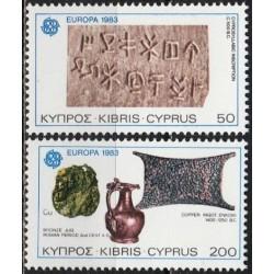 Kipras 1983. Žmonijos...